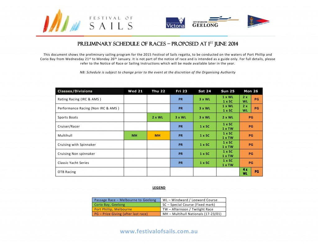 Festival of Sails 2015 Preliminary Sailing Program-page-001